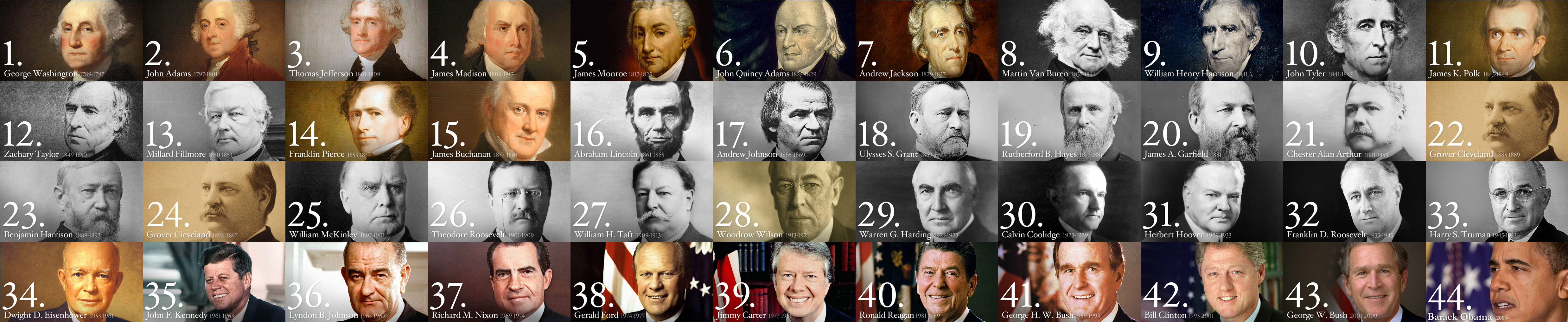 American Presidents Quiz Part Two Striving For Reality